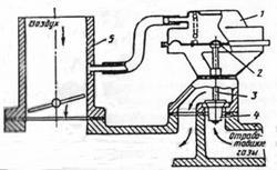 Схема работы клапана рециркуляции отработанных газов