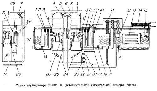 Карбюратор К-126Г