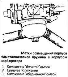 Метки совмещения корпуса биметаллической пружины с корпусом карбюратора