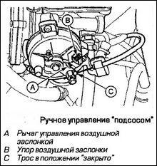Ручное управление подсосом