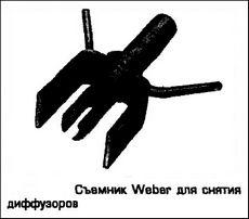Съемник Вебер для снятия диффузоров