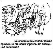 Зацепление биметаллической пружины с рычагом управления воздушной заслонки